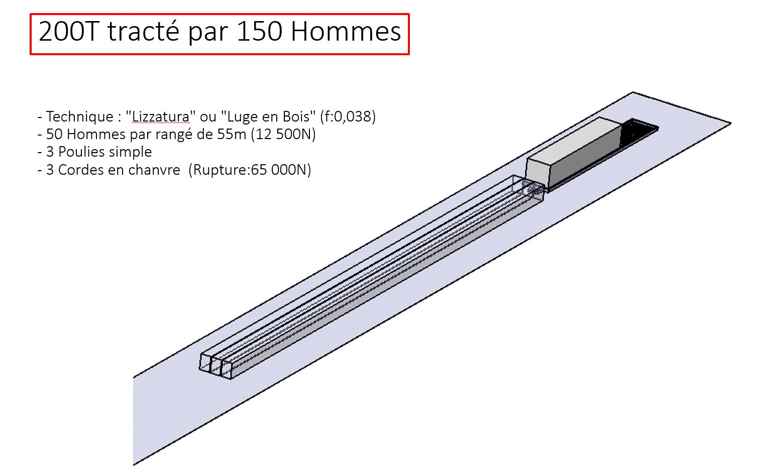 200t_tracter_150h_3poulies